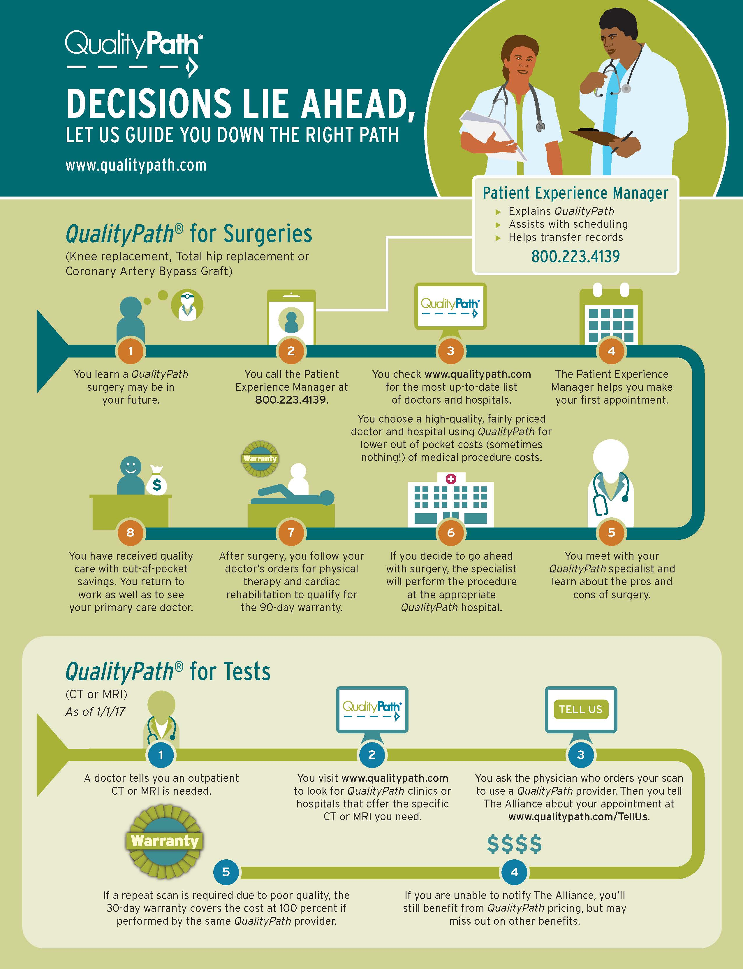 QualityPath infographic