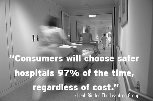 """Leah Binder, The Leapfrog Group quote, """"Consumers will choose safer hospitals 97% of the time, regardless of cost."""""""