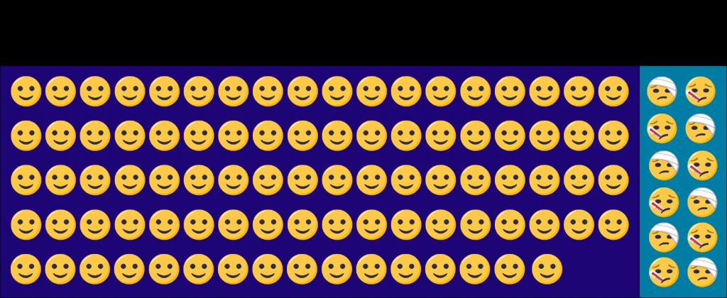 Emoji Graphic
