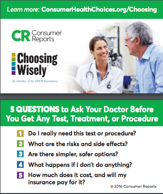Choosing Wisely Five Questions Card - Alliance Sefl-Funding