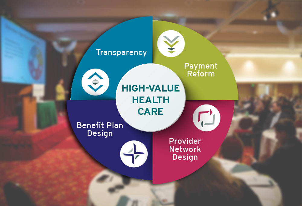The Alliance High-Value Care Payment Reform, Provider Network Design, Benefit Plan Design, Transparency