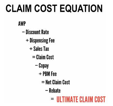 Prescription drug claim cost equation