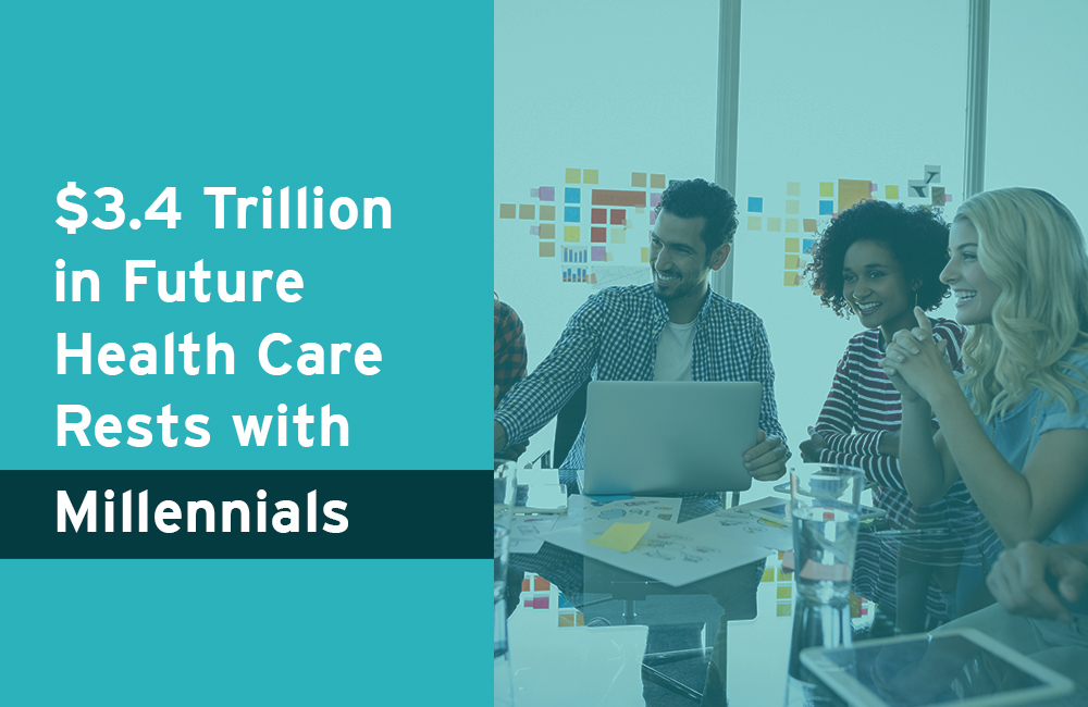 The Future of Health Care – and $3.4 Trillion in Future Medical Spend – Rests with Millennials