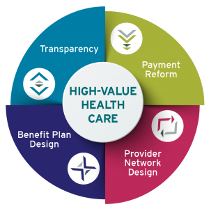 high-value-care